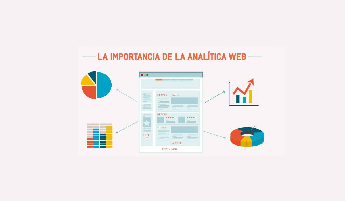 Banner Importancia Analítica Web
