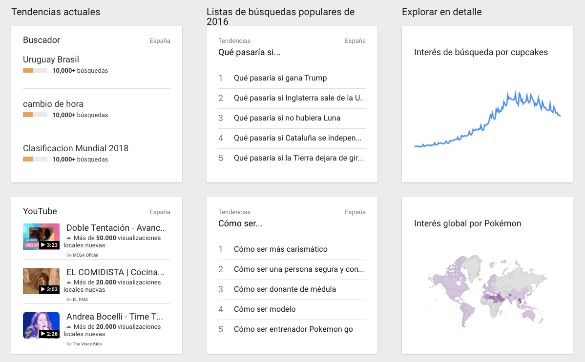 Captura de pantalla de Google Trends para marketing de contenido